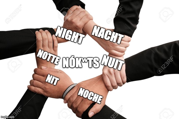 """Six hands, each holding the next by the wrist. The hands, in order, are labelled """"Nacht, Nuit, Noche, Nit, Notte, and Night."""" The center space in between all of the hands says """"nokwts."""""""